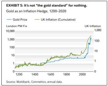 precio reino unido inflación