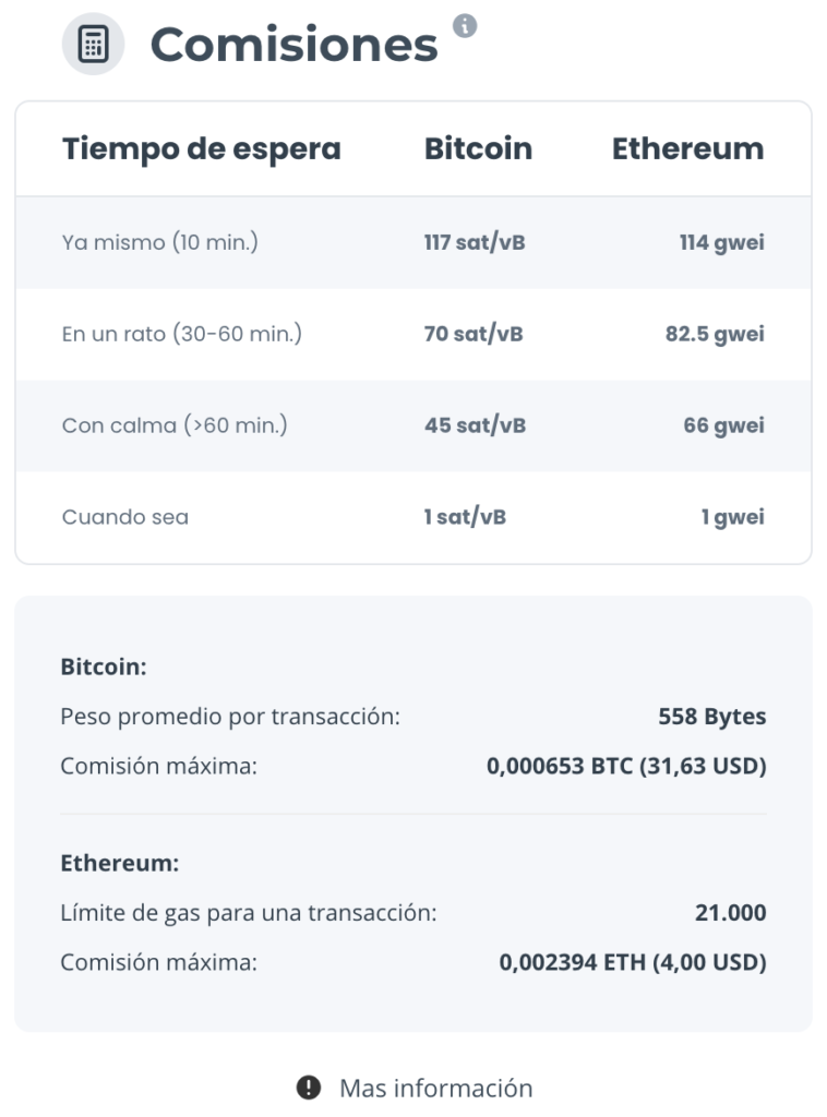 Tarifas Bitcoin Ethereum Confirmación Tiempo Transacciones