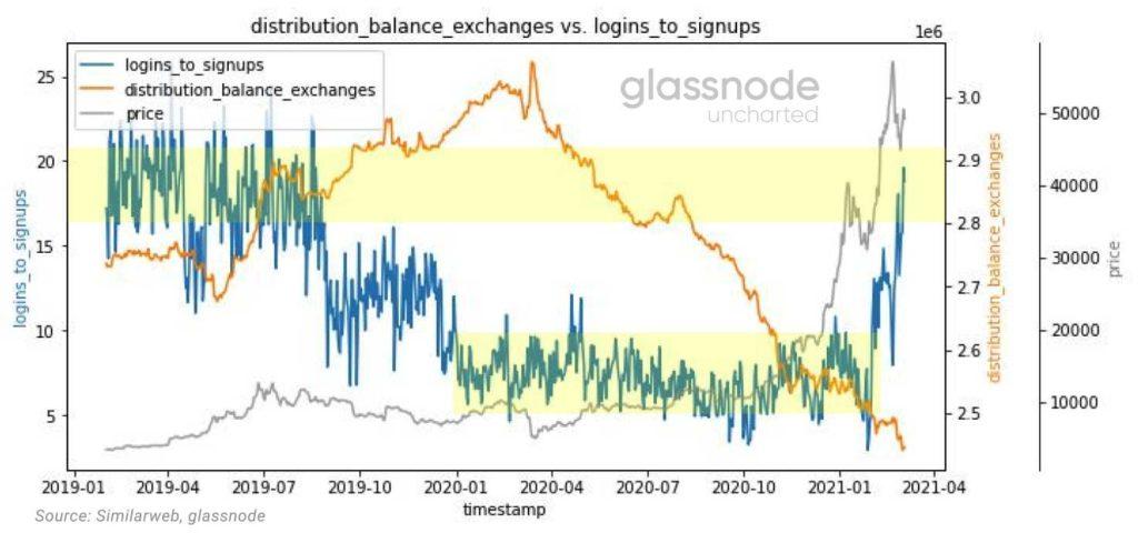 criptomoneda valor Bitcoin casas cambio