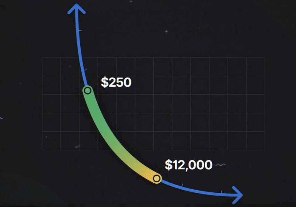 ETH exchange sistema precios