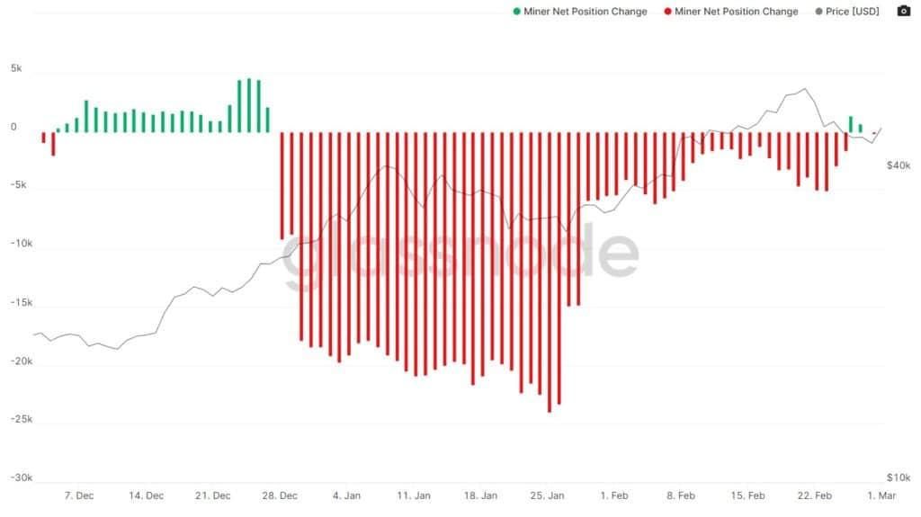 tendencia valor BTC pagos comisiones