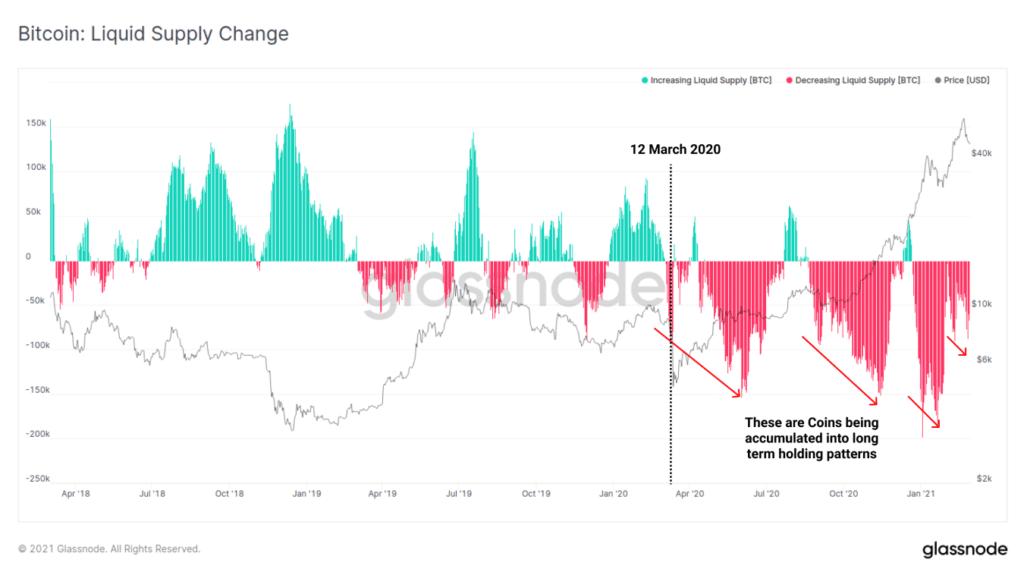 crecida precios bitcoin valor