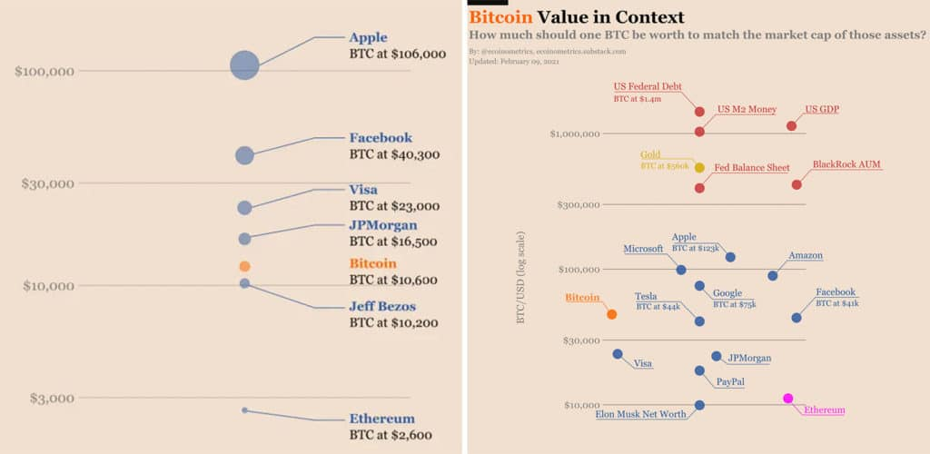 apple mercado criptomonedas empresas