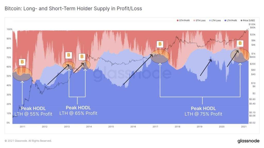 transferencia holders bitcoin 02