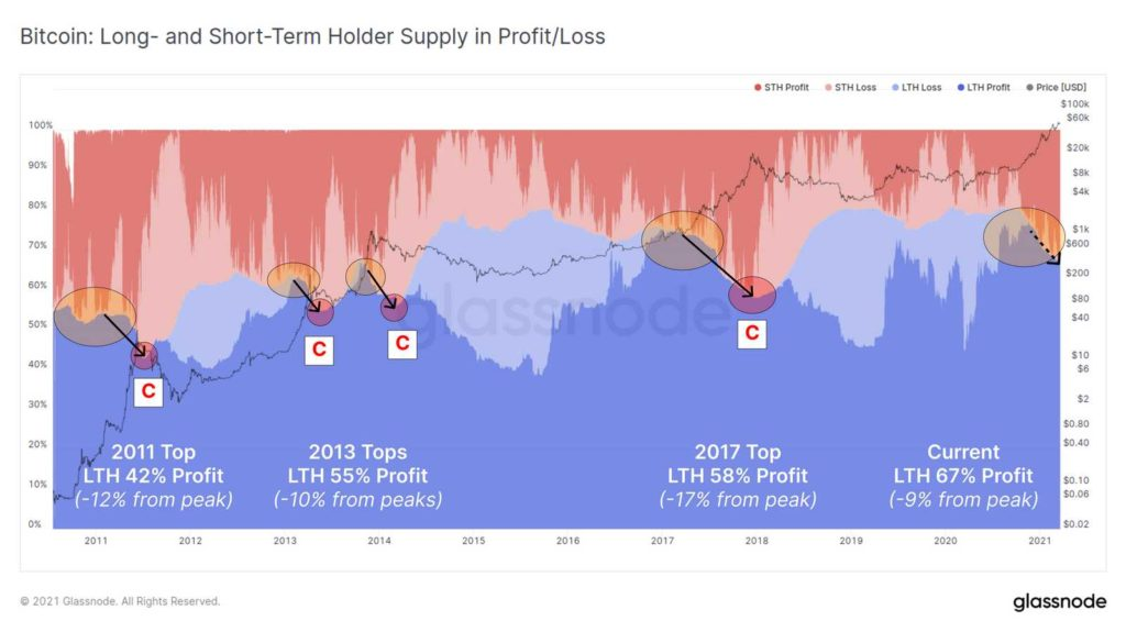 transferencia holders bitcoin 03