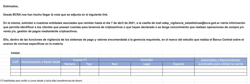 banco argentina criptomoneda