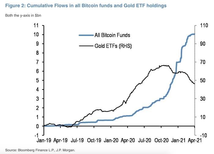 prospecto de confianza de inversión bitcoin bit investir na bolsa de valores como