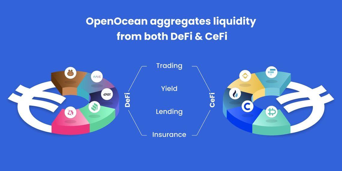 Agregador de liquidez DeFi y CeFi OpenOcean