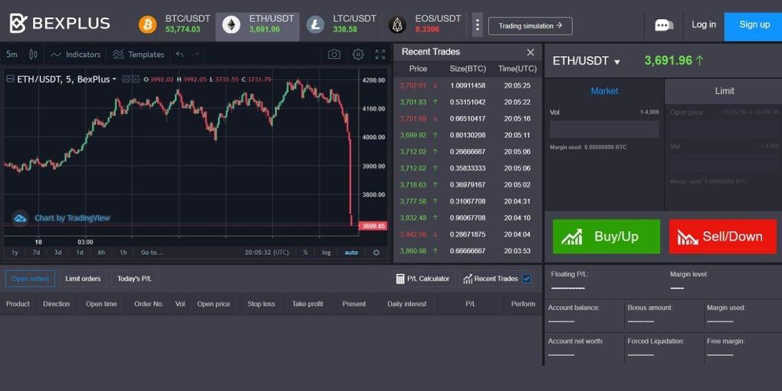 Plataforma de trading de futuros de Bexplus