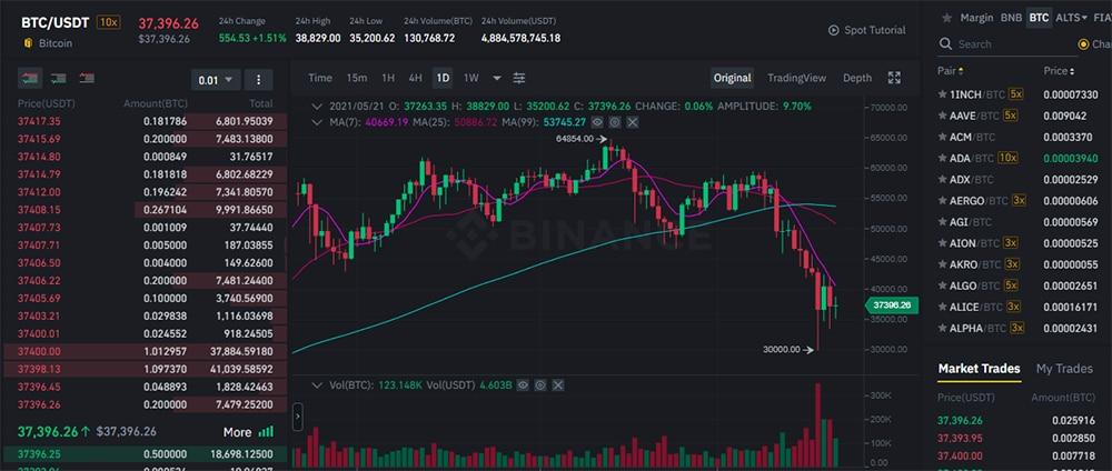 análisis fundamental precio activos
