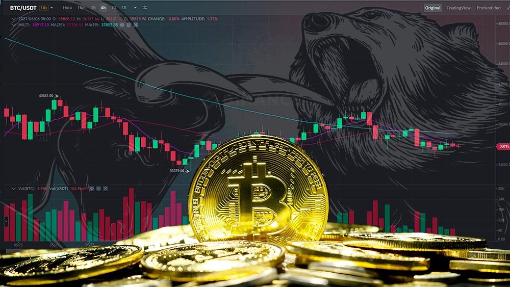bitcoin trading lateral