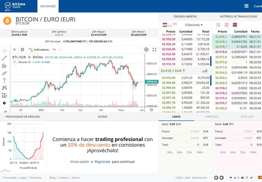 euro trading bitcoin bitcoin pyramiden system
