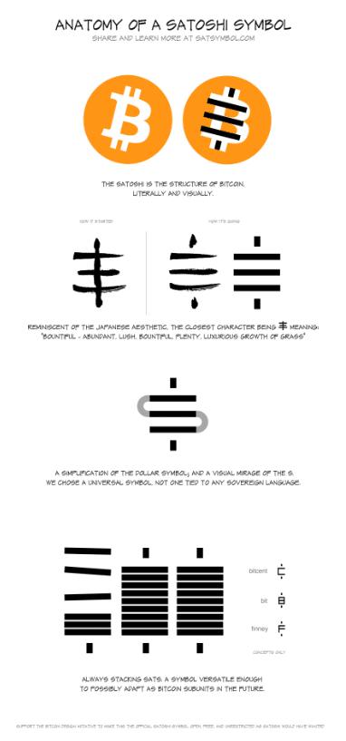 anatomía del satoshi.