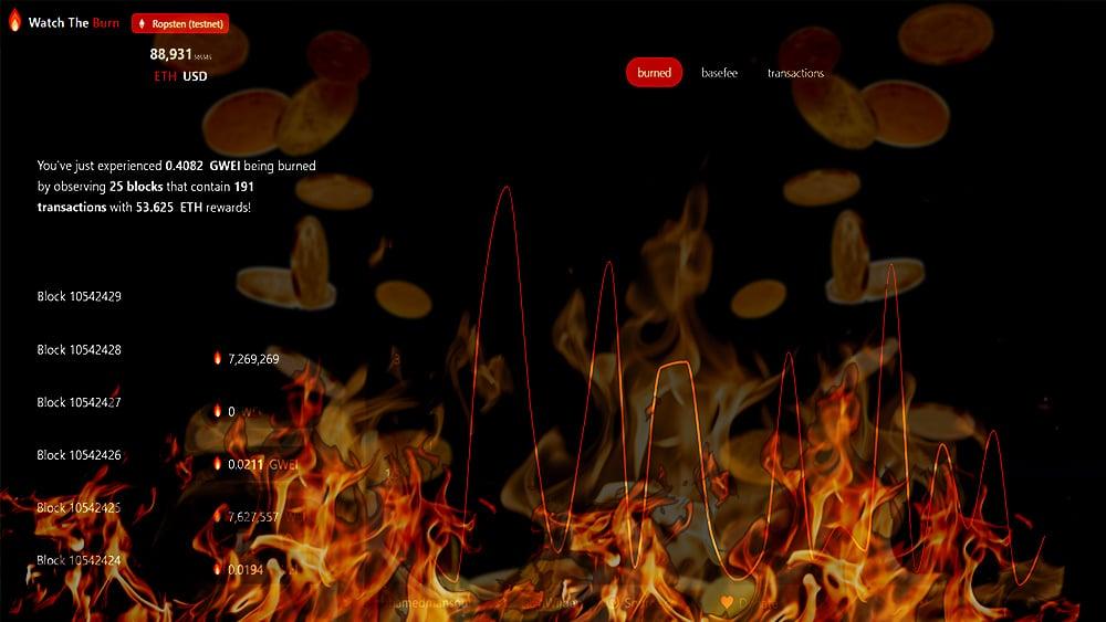 visualiza quema tokens cadenas blockchain ethereum
