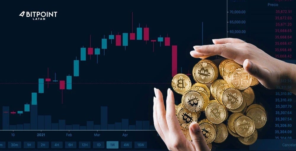 Puñado de monedas Bitcoins entre manos sobre grafica de precio