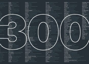 Número 300 sobre lista de proyectos subvencionados