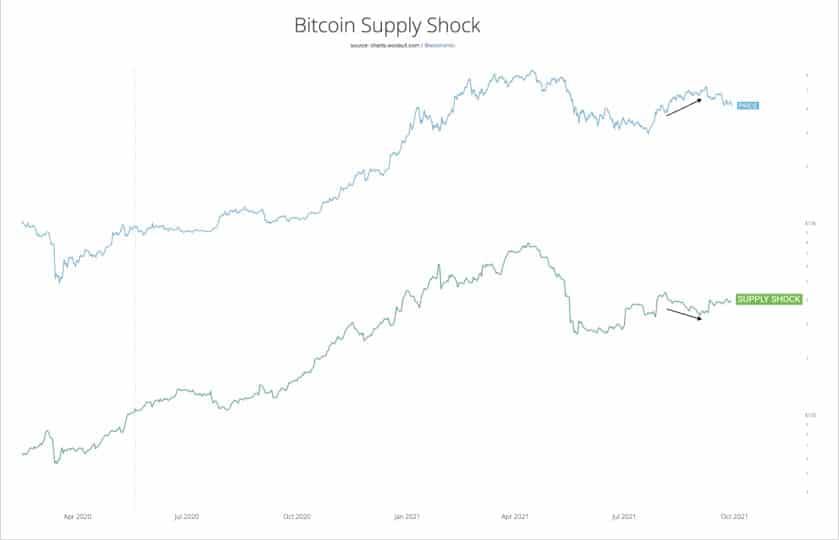 bajada-shock-oferta