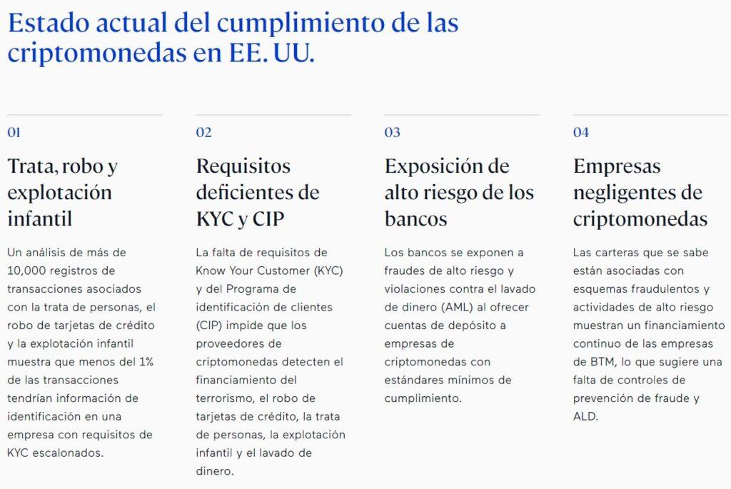regulacion-criptomonedas-estados-unidos-bitcoin-cajeros