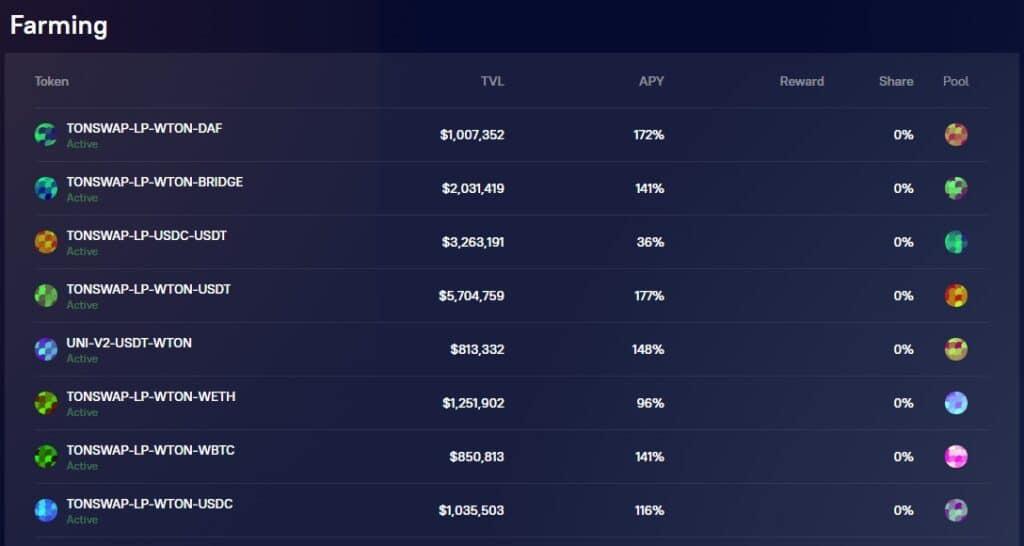 Tabla de pares de trading con su monto bloqueado y su rendimiento APY