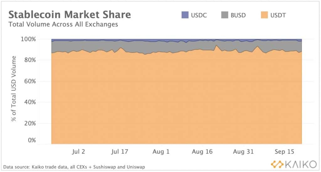 stablecoins-tether-domina-mercado